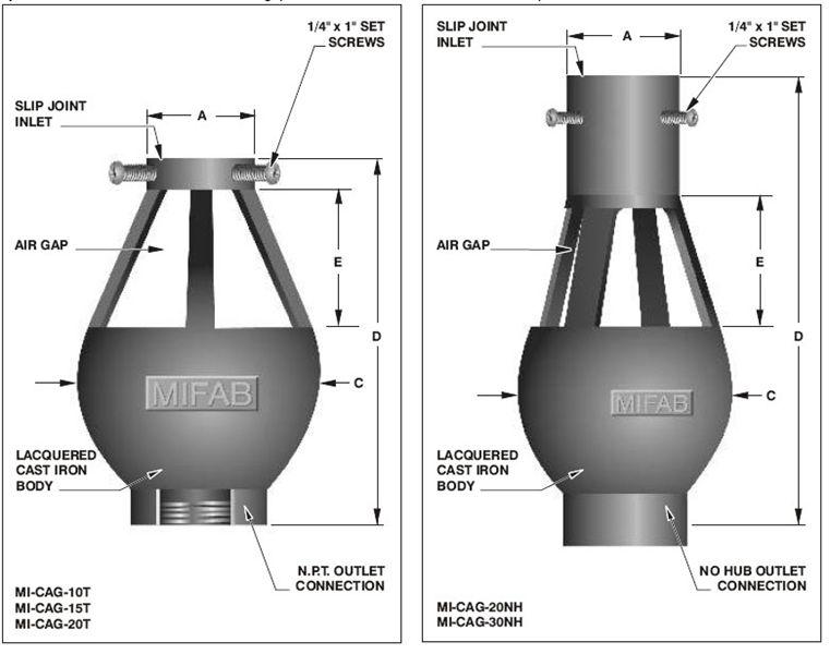 Commercial air gap drain detail images diagram writing