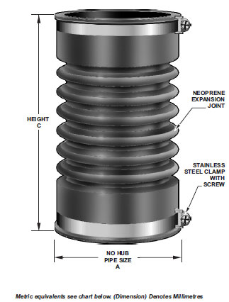 Model R1906 R1900 Series Vertical Expansion Joints